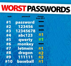 create secure password but easy to remember